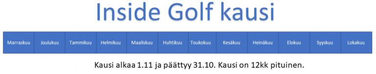 Inside Golf kausi